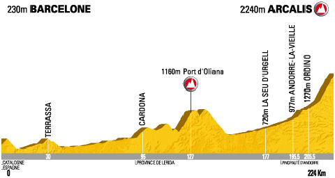 TDF 09, stage 7